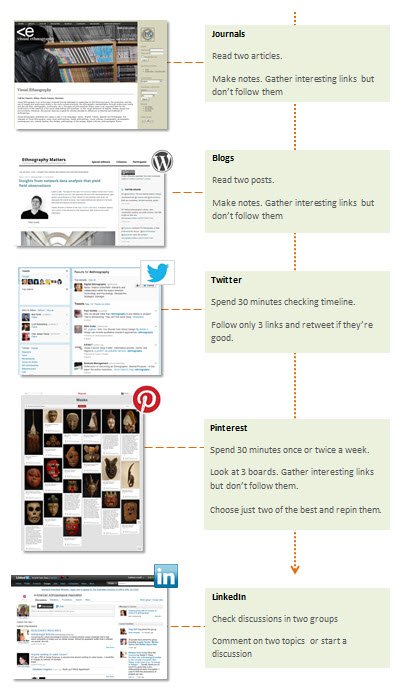 curation_map_tidy_1